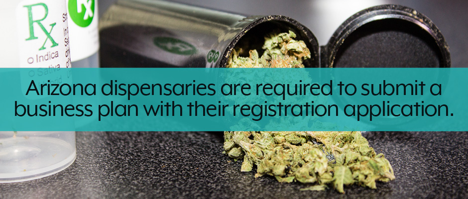 Arizona medical and recreational marijuana business plan facts callout.
